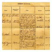 Record punishment lashes India 1815